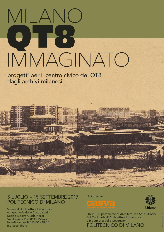 QT8: Enrico Delitala CASVA Maria Fratelli Mariella Brenna Politecnico di Milano DAStU